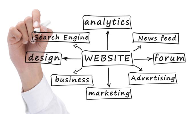 Cách học lập trình website hiệu quả nhất Cách học lập trình website hiệu quả nhất