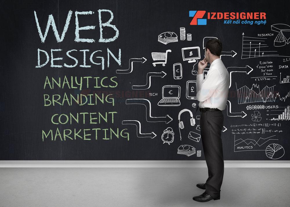 Kiến thức cơ bản về thiết kế website Kiến thức cơ bản về thiết kế website