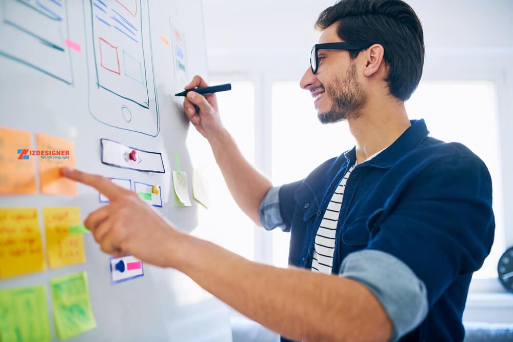 Website quan trọng như thế nào trong kinh doanh ? Website quan trọng như thế nào trong kinh doanh ?